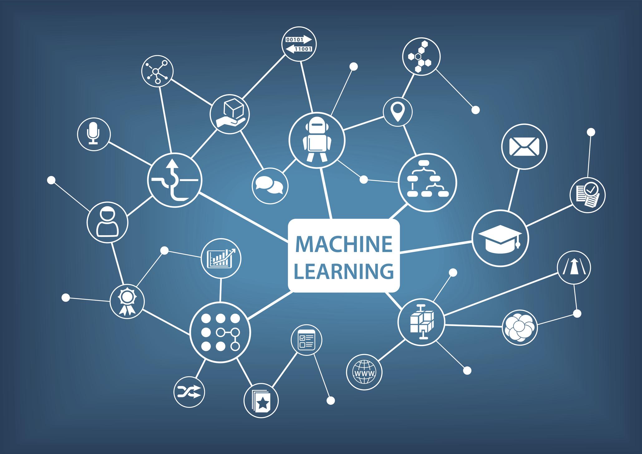 Tipos de Machine Learning y sus principales algoritmos